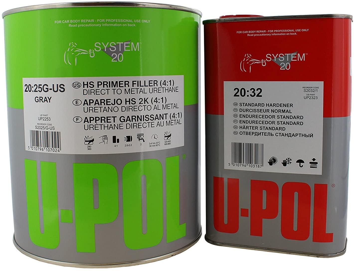 U-Pol-High-Build-Urethane-Primer